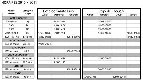 Les horaires de judo, de jujitsu et taïso à Sainte Luce et Thouaré